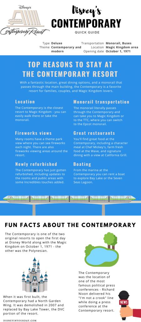 Disney's Contemporary resort infographic